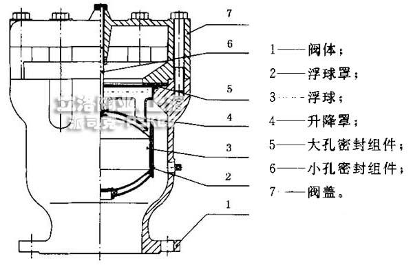 排气阀结构图