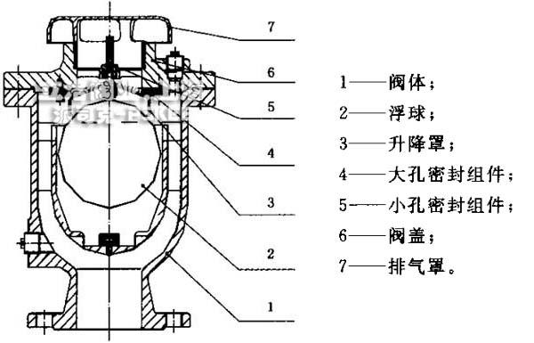 排气阀结构图2