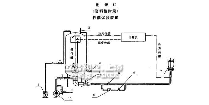 排气阀性能实验装置