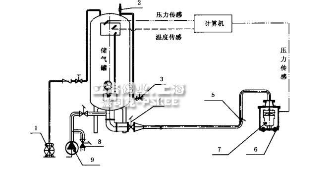排气阀实验装置3