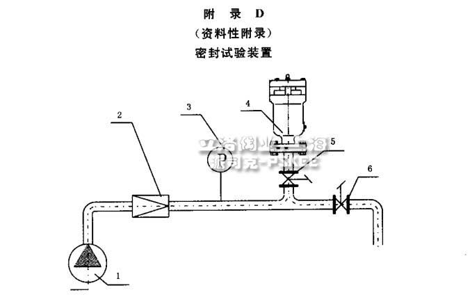 排气阀实验装置4